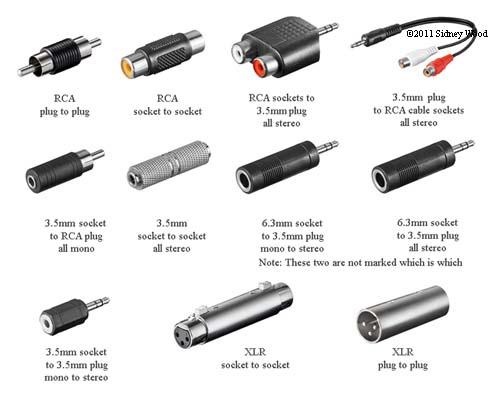 A ...  sc 1 st  swphonetics : wiring stereo to mono - yogabreezes.com