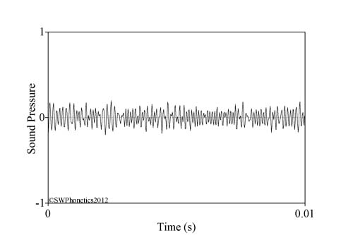 understanding fft windows Clearer understanding of a phenomena the time representation of a sine wave may be difficult to interpret by using a fourier  in order to better satisfy the periodicity requirement of the fft process, time weighting functions, called windows, are used.