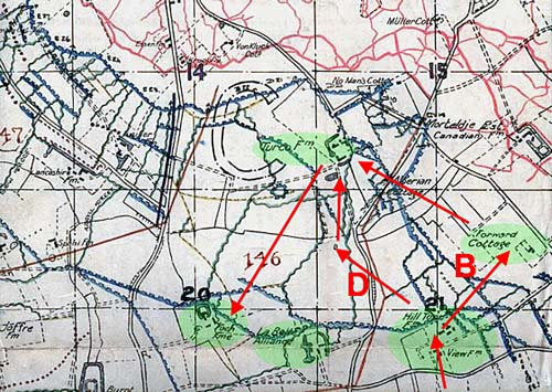 Turco Farm area, allied trenches red, German trenches blue.